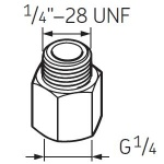 SKF System 24 Accessories