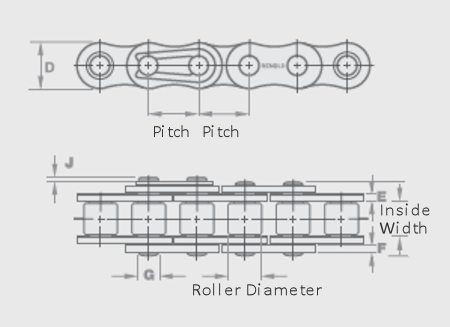 Roller Chain Dimensions